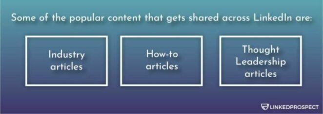 Linkedin content, types of linkedin content, linkedin content marketing