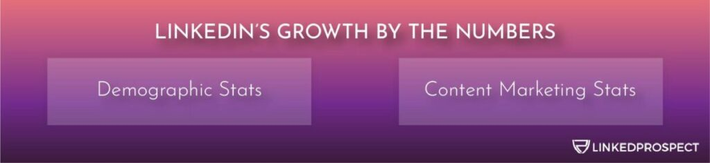 Demographic Stats, Content Marketing Stats