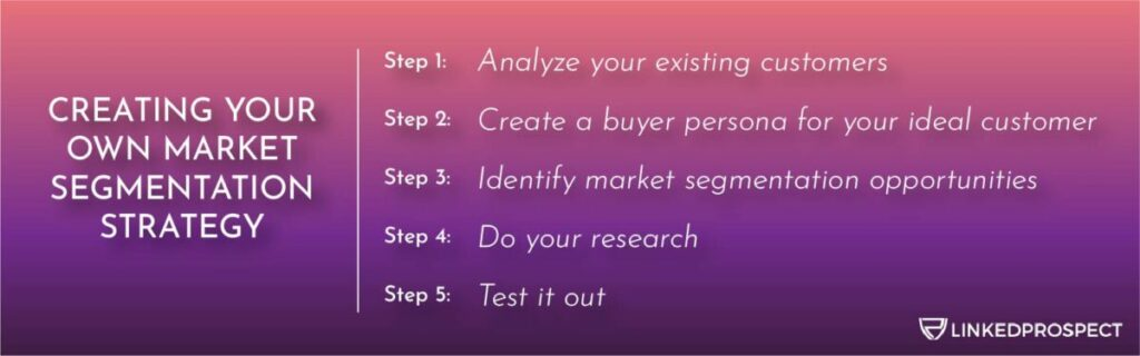 Create your own market segmentation strategy